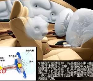 安全气囊安全使用百科 安全带和安全气囊一起使用更安全
